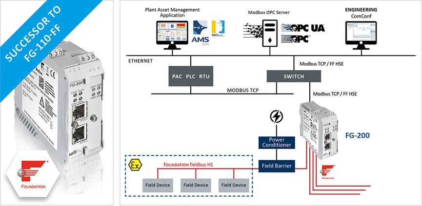 csm_FG-200_application_EN_1000pxn_91cb90c61c