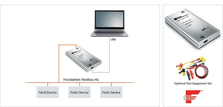FF-USB