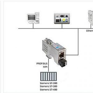 echolink S7-compact